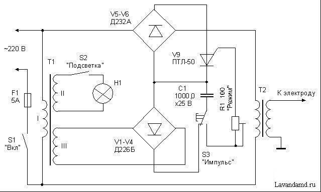 Рис.1 Электронная схема