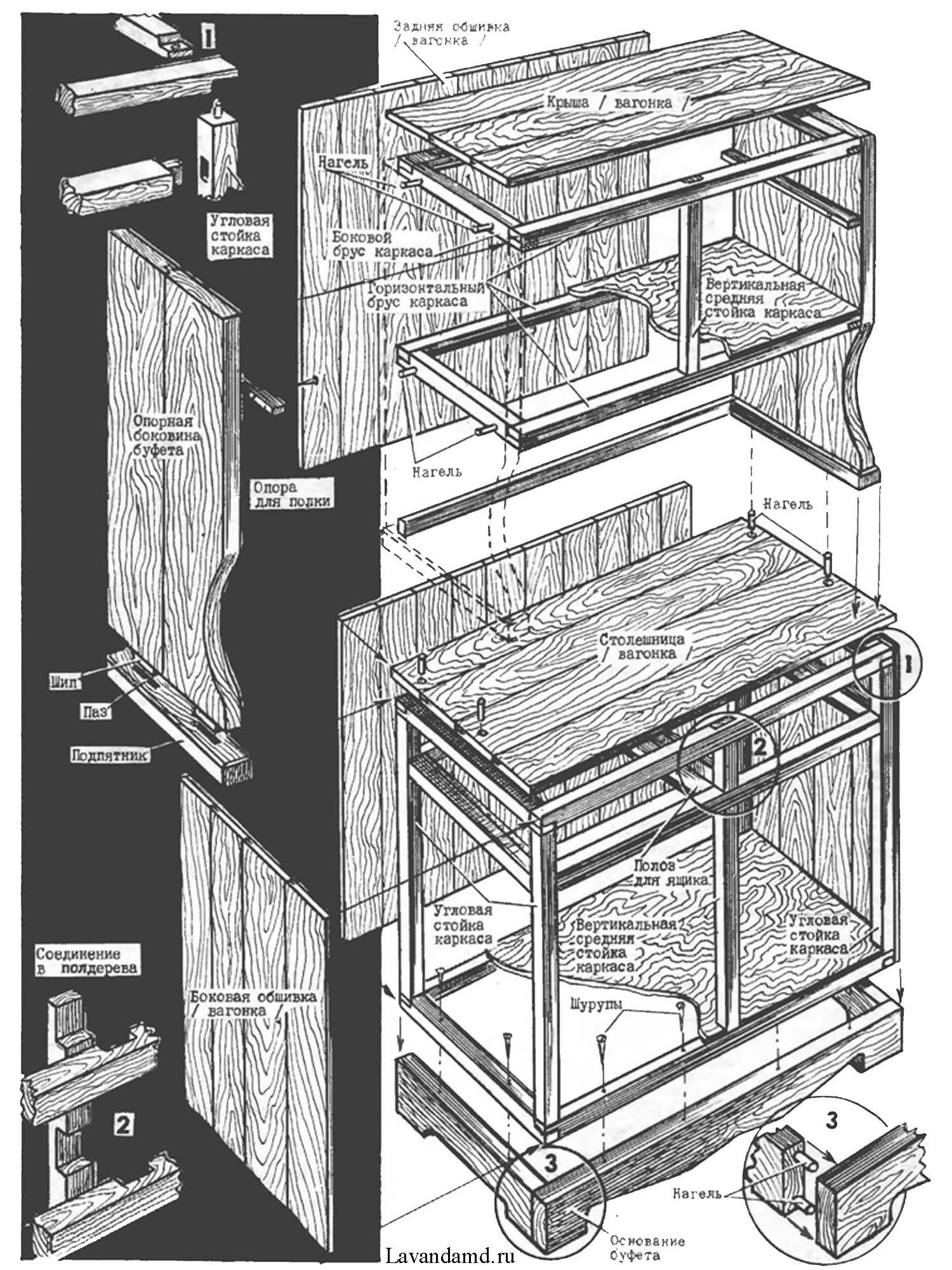 Кухня своими руками чертежи и схемы фото из дерева для дачи