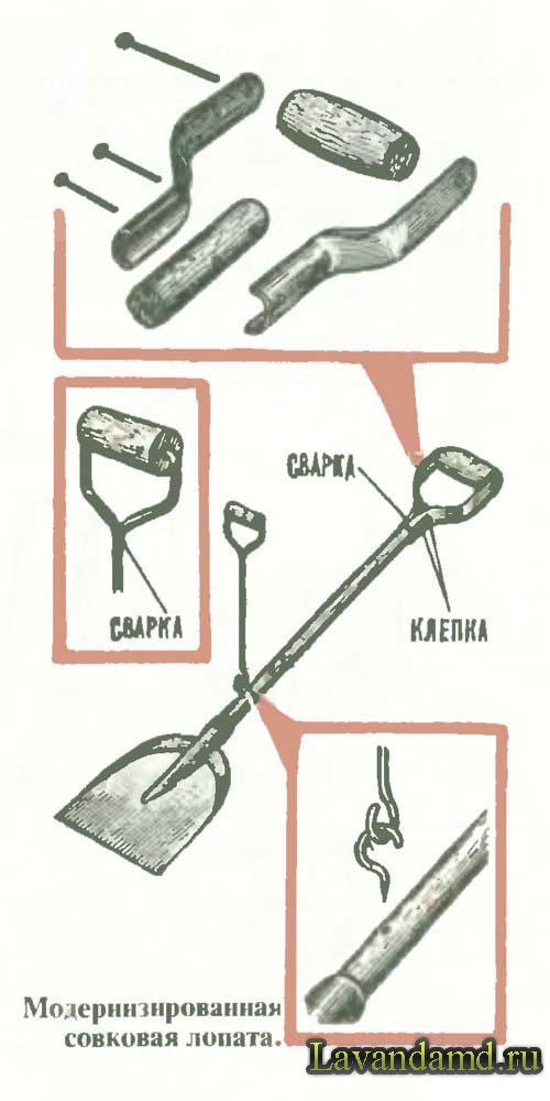 Черенки для лопаты как сделать 489
