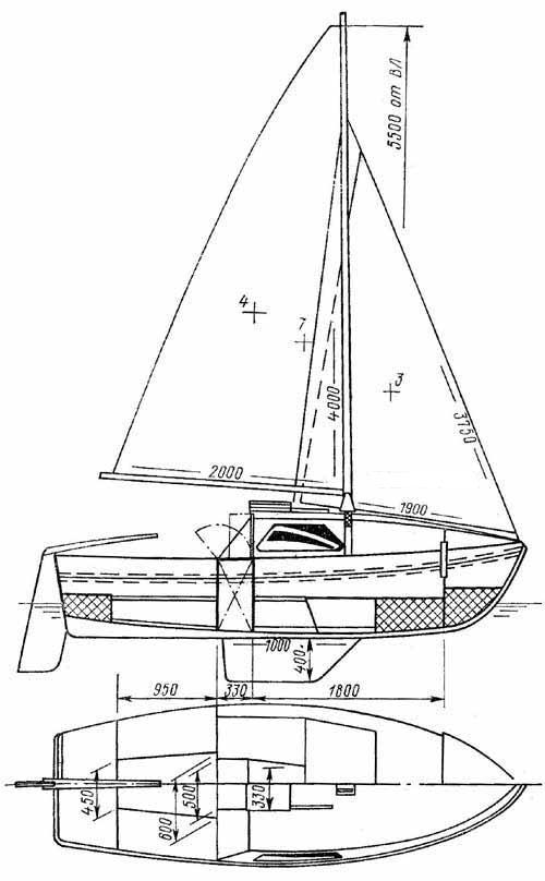 лодка своими руками из фанеры парус