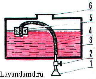 Тёплый душ своими руками 97