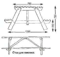 Складной столик своими руками чертежи для пикника