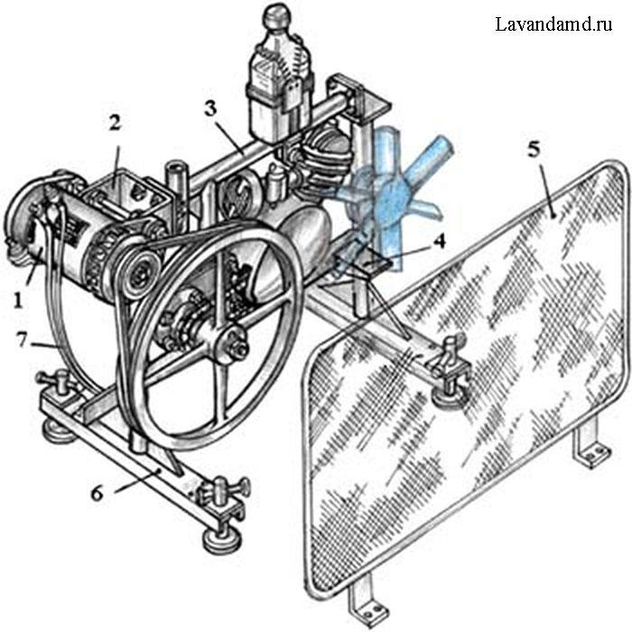 Как из электростанции сделать сварочного генератора