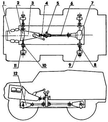 Схема трансмиссии вездехода: